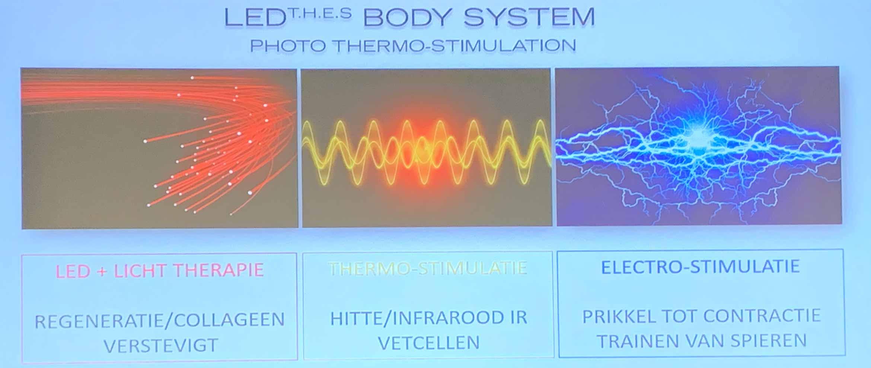 skeyndor-led-body-system-2